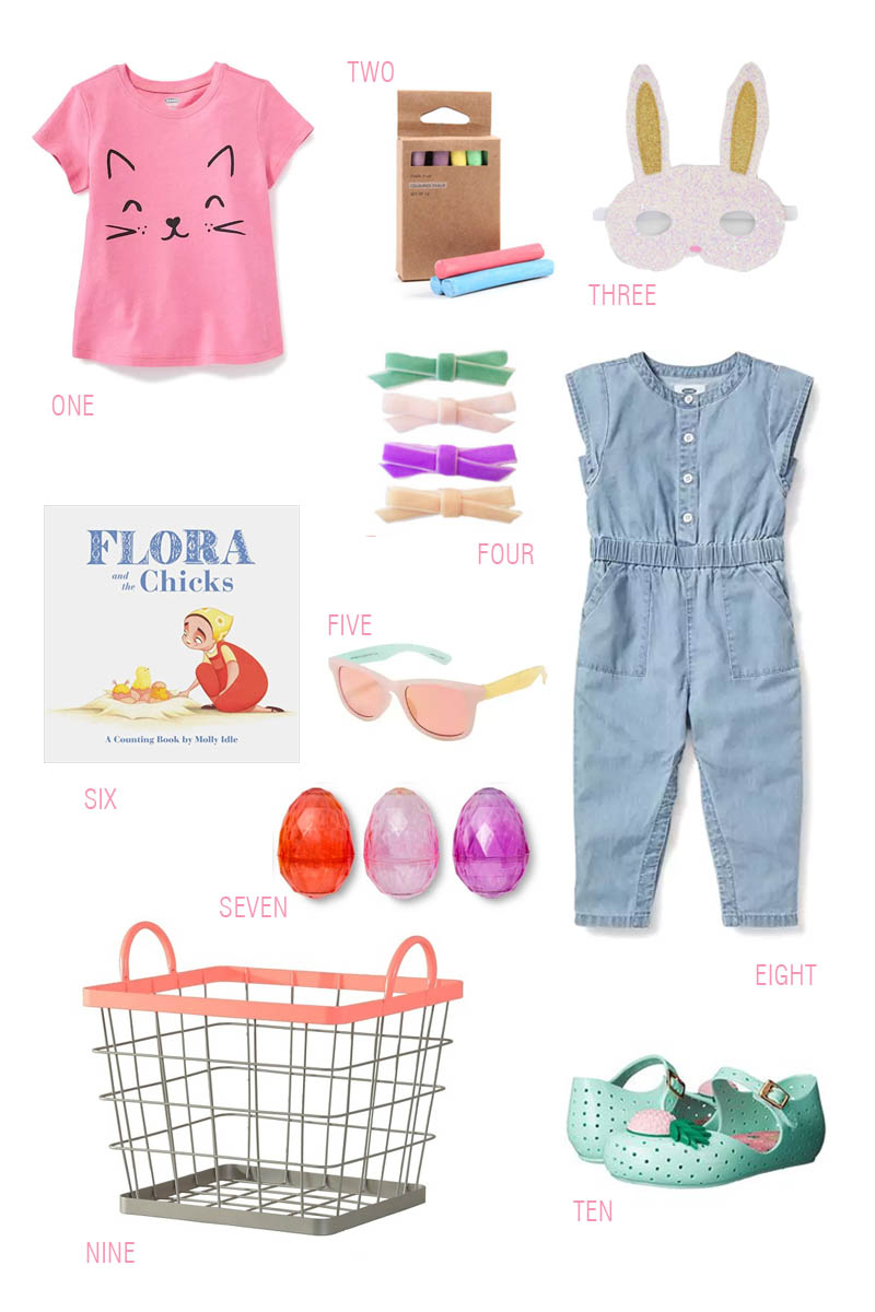 Easter Basket Inspiration for your little girl